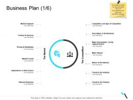 Business Plan Business Operations Management Ppt Demonstration