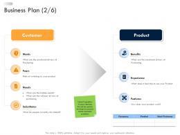 Business Plan Business Strategic Planning Ppt Microsoft