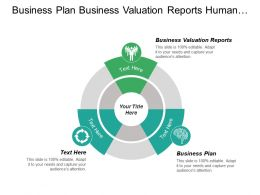 Business Plan Business Valuation Reports Human Resources Management Cpb