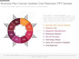 Business Plan Canvas Updated Cost Reduction Ppt Sample