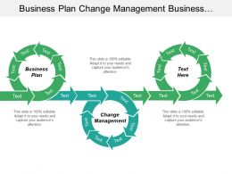 Business Plan Change Management Business Opportunity Brand Development Cpb