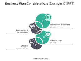 Business Plan Considerations Example Of Ppt