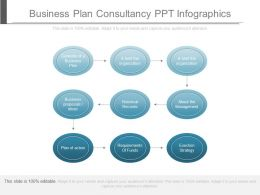 Business Plan Consultancy Ppt Infographics