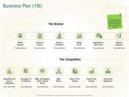 Business Plan Cultural Business Planning Actionable Steps Ppt Slides Designs