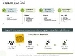 Business Plan Demographics Administration Management Ppt Topics
