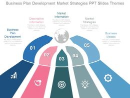 Business Plan Development Market Strategies Ppt Slides Themes