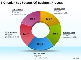 Business Plan Diagram 5 Circular Key Factors Of Process Powerpoint Slides