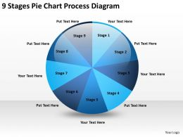 Business Plan Diagram Pie Chart Process Powerpoint Templates PPT Backgrounds For Slides
