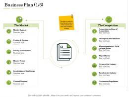 Business Plan Distribution Administration Management Ppt Slides