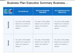 Business Plan Executive Summary Business Results Highlights Milestones