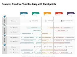 Business Plan Five Year Roadmap With Checkpoints