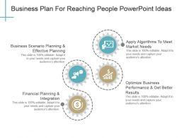 Business Plan For Reaching People Powerpoint Ideas