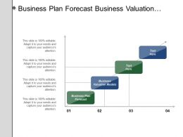 Business Plan Forecast Business Valuation Models Research Strategies