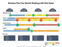 Business Plan Four Quarter Roadmap With Risk Status