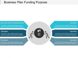 Business Plan Funding Purpose Ppt Powerpoint Presentation Gallery Background Image Cpb