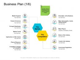 Business Plan Government Company Management Ppt Designs