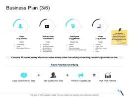 Business Plan Information Business Operations Management Ppt Inspiration