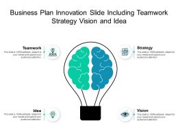 Business Plan Innovation Slide Including Teamwork Strategy Vision And Idea