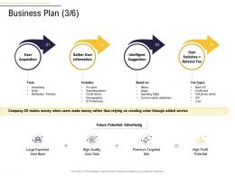 Business Plan Intelligent Suggestion Business Process Analysis Ppt Formats