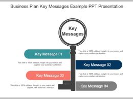 Business Plan Key Messages Example Ppt Presentation
