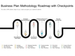 Business Plan Methodology Roadmap With Checkpoints