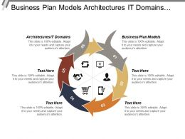 Business Plan Models Architectures It Domains Provider Notes