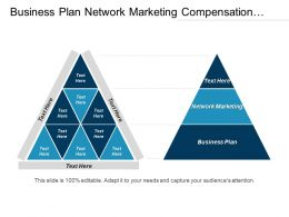 Business Plan Network Marketing Compensation Management Network Marketing Cpb
