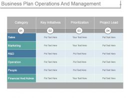 Business Plan Operations And Management Powerpoint Guide