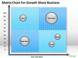 Business Plan Outline For Growth Share Powerpoint Templates PPT Backgrounds Slides 0618