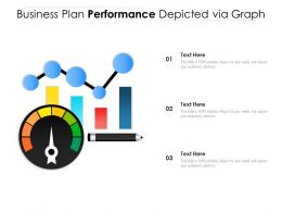 Business Plan Performance Depicted Via Graph