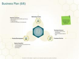 Business Plan Place Business Planning Actionable Steps Ppt Layouts Show