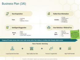 Business Plan Potential Business Planning Actionable Steps Ppt Styles Design Inspiration