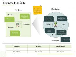 Business Plan Product Administration Management Ppt Graphics