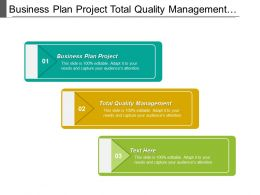 Business Plan Project Total Quality Management Planning Implementation Cpb