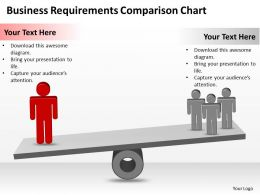 Business Plan Requirements Comparison Chart Powerpoint Slides 0528