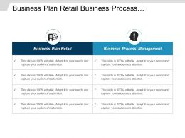 Business Plan Retail Business Process Management Project Performance Cpb