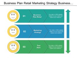 Business Plan Retail Marketing Strategy Business Process Management Cpb
