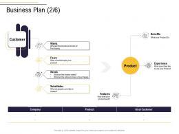 Business Plan Segment Business Process Analysis Ppt Formats