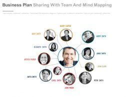 Business Plan Sharing With Team And Mind Mapping Powerpoint Slides