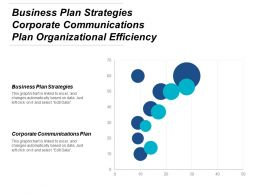 Business Plan Strategies Corporate Communications Plan Organizational Efficiency Cpb