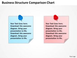 Business Plan Structure Comparison Chart Powerpoint Slides 0528