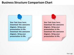 business_plan_structure_comparison_chart_powerpoint_slides_0528_Slide01