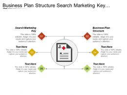 Business Plan Structure Search Marketing Key Career Opportunities