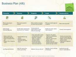 Business Plan Tasks Business Planning Actionable Steps Ppt Infographics Backgrounds