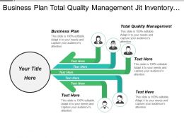 Business Plan Total Quality Management Jit Inventory Management Cpb