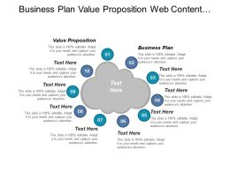 Business Plan Value Proposition Web Content Management System Cpb