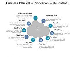 Business Plan Value Proposition Web Content Management System Cpb