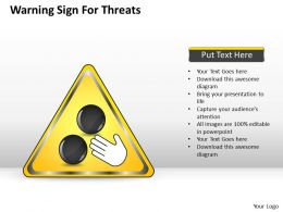 Business Plan Warning Sign For Threats Powerpoint Templates PPT Backgrounds Slides 0617