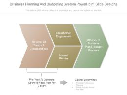 Business Planning And Budgeting System Powerpoint Slide Designs