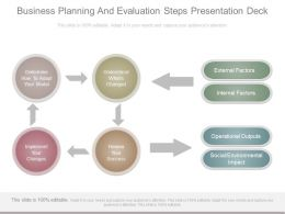 Business Planning And Evaluation Steps Presentation Deck